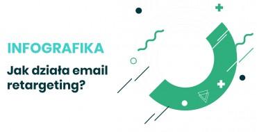 Jak działa email retargeting?